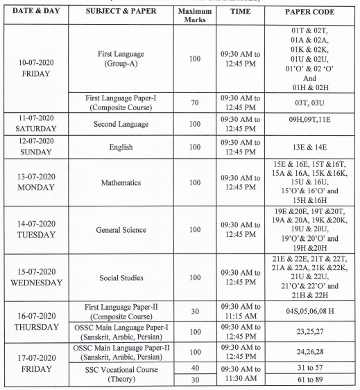 AP SSC Revised Exam Time Table 2020