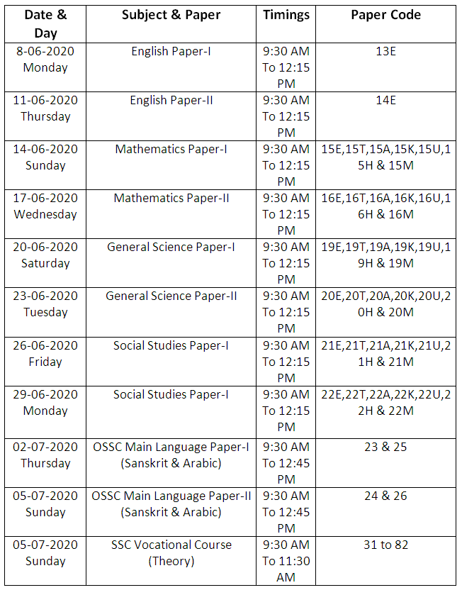 TS SSC Time Table 2020